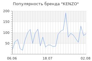Популярность бренда kenzo