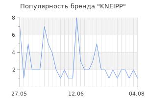 Популярность бренда kneipp