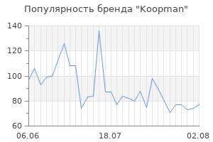 Популярность бренда koopman