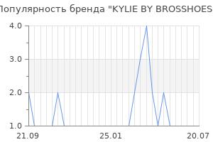 Популярность бренда kylie by brosshoes