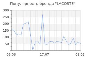 Популярность бренда lacoste