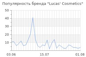Популярность бренда lucas cosmetics
