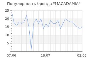 Популярность бренда macadamia