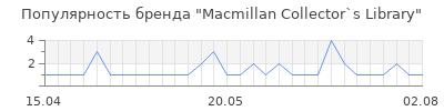 Популярность macmillan collector s library