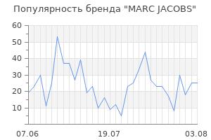 Популярность бренда marc jacobs