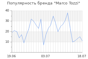 Популярность бренда marco tozzi