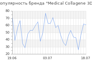 Популярность бренда medical collagene 3d