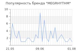 Популярность бренда megrhythm