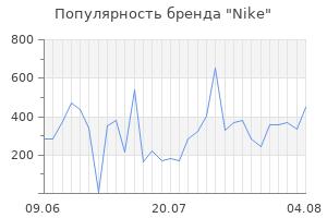 Популярность бренда nike