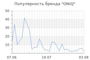 Популярность бренда oniq