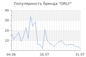 Популярность бренда orly