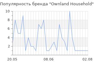 Популярность бренда ownland household