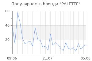 Популярность бренда palette