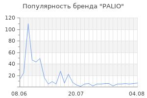 Популярность бренда palio