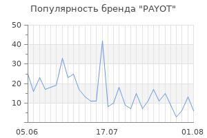 Популярность бренда payot
