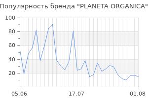 Популярность бренда planeta organica