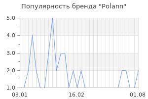 Популярность бренда polann