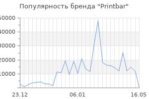 Популярность бренда printbar
