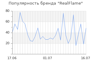 Популярность бренда realflame