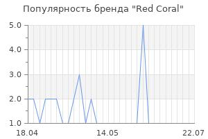 Популярность бренда Red Coral
