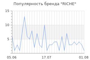 Популярность бренда riche
