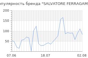 Популярность бренда salvatore ferragamo