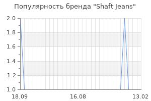 Популярность бренда shaft jeans