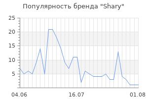 Популярность бренда shary
