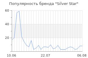 Популярность бренда silver star