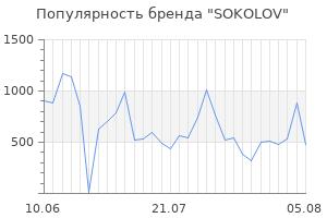 Популярность бренда sokolov