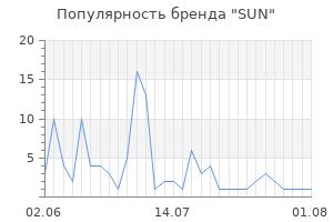 Популярность бренда sun