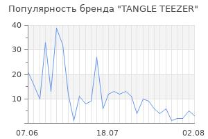 Популярность бренда tangle teezer