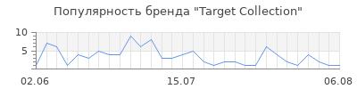 Популярность target collection
