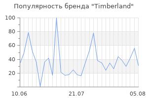 Популярность бренда timberland