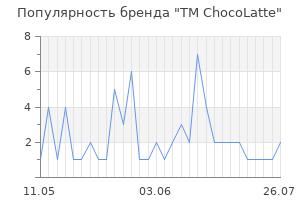 Популярность бренда tm chocolatte