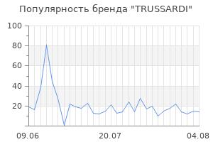Популярность бренда trussardi