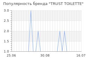 Популярность бренда trust toilette