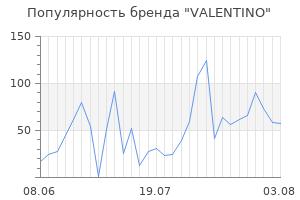 Популярность бренда valentino