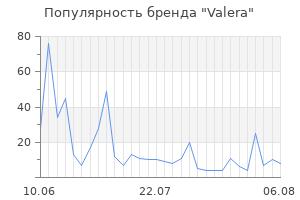 Популярность бренда valera