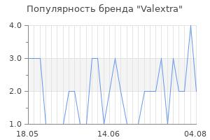 Популярность бренда valextra