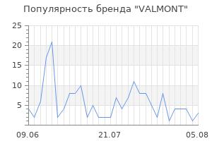 Популярность бренда valmont