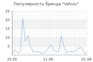 Популярность бренда velcoc