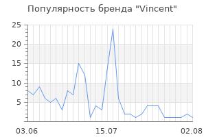 Популярность бренда vincent