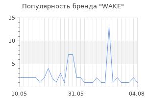 Популярность бренда wake