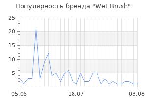 Популярность бренда wet brush