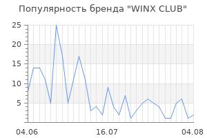 Популярность бренда winx club