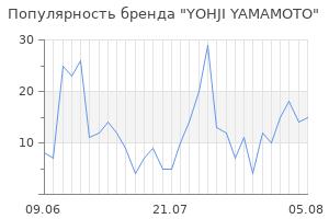 Популярность бренда yohji yamamoto
