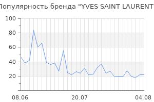 Популярность бренда yves saint laurent