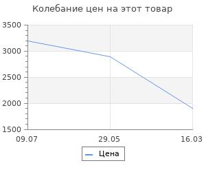 Изменение цены на Дровница АСК-38 14057