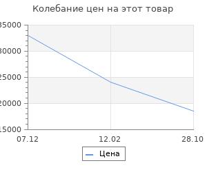 Изменение цены на Портал InterFlame Экстер RS/WS под очаг Panoramic 25